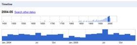 VM-Timeline-2004-2005